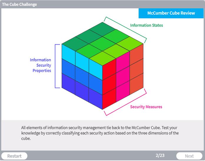 McCumber Cube